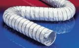 Karstumizturīgās caurules / tekstila caurules
